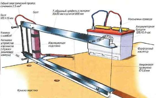 Изготовление пенопласта в домашних условий